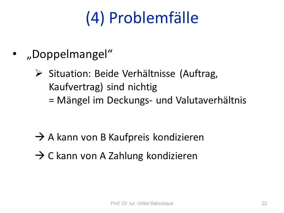 Doppelmangel Situation: Beide Verhältnisse (Auftrag, Kaufvertrag) sind nichtig = Mängel im Deckungs- und Valutaverhältnis A kann von B Kaufpreis kondi