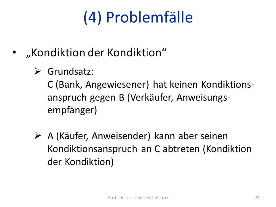 Kondiktion der Kondiktion Grundsatz: C (Bank, Angewiesener) hat keinen Kondiktions- anspruch gegen B (Verkäufer, Anweisungs- empfänger) A (Käufer, Anw