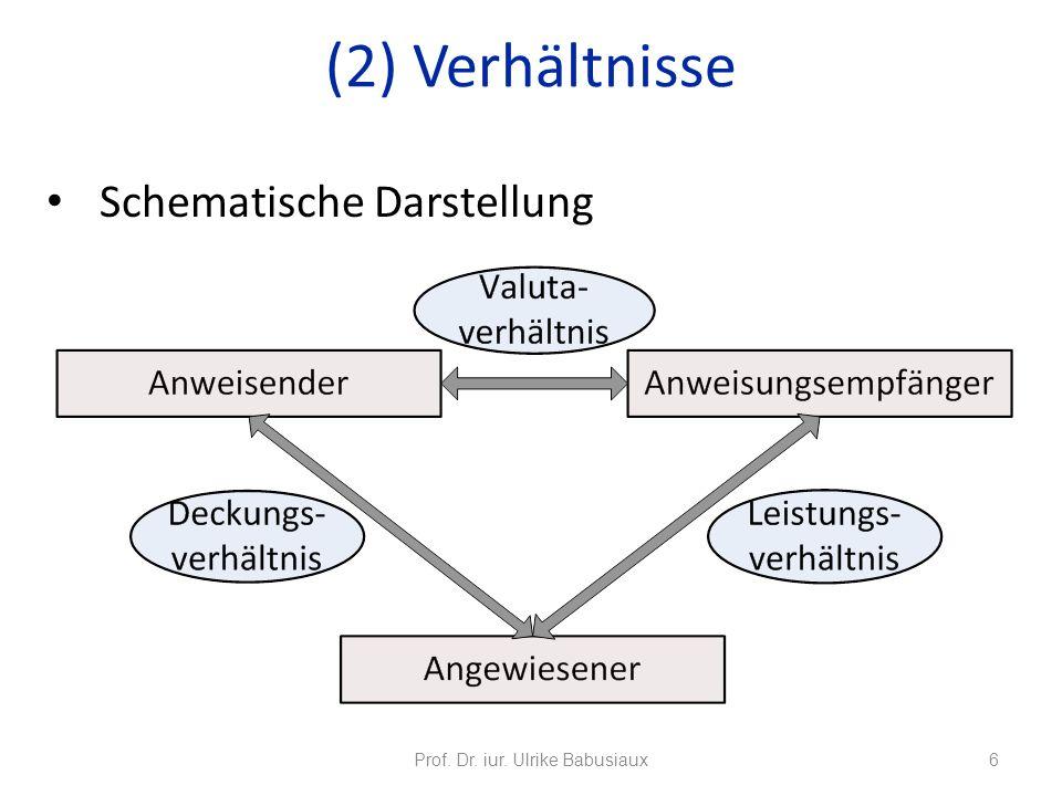 Schematische Darstellung Prof. Dr. iur. Ulrike Babusiaux6 (2) Verhältnisse