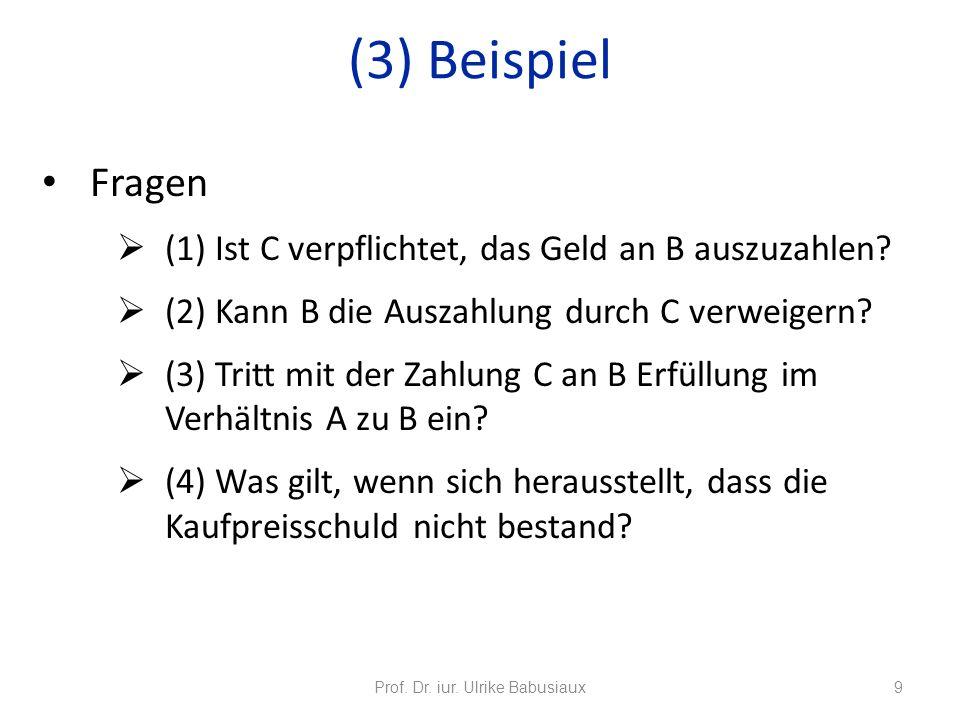 Prof. Dr. iur. Ulrike Babusiaux9 (3) Beispiel Fragen (1) Ist C verpflichtet, das Geld an B auszuzahlen? (2) Kann B die Auszahlung durch C verweigern?
