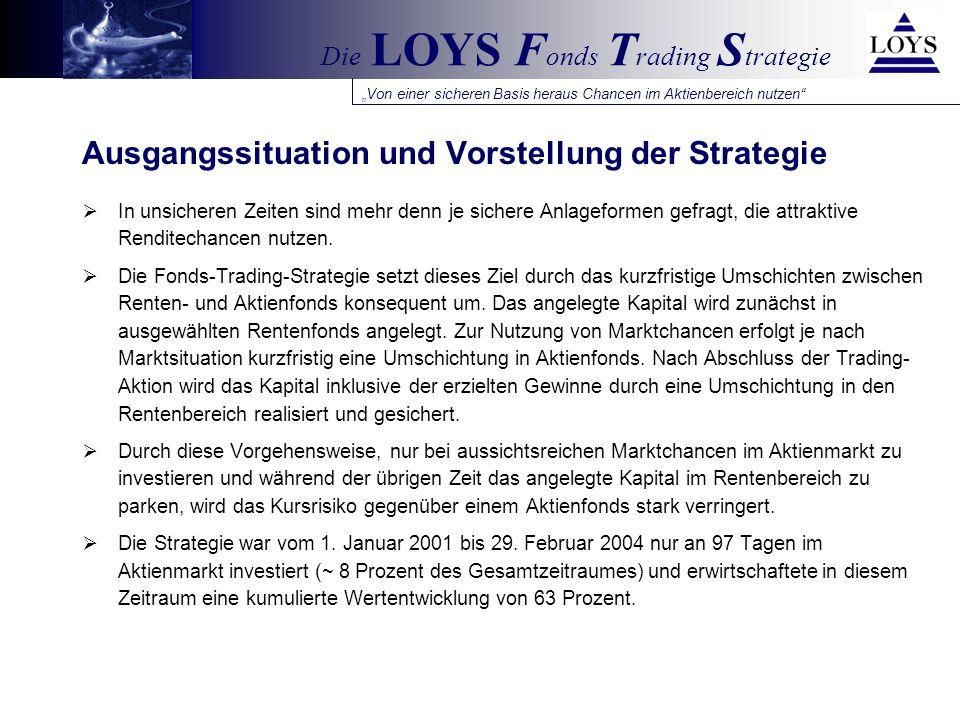 Von einer sicheren Basis heraus Chancen im Aktienbereich nutzen Die LOYS F onds T rading S trategie Ausgangssituation und Vorstellung der Strategie In unsicheren Zeiten sind mehr denn je sichere Anlageformen gefragt, die attraktive Renditechancen nutzen.