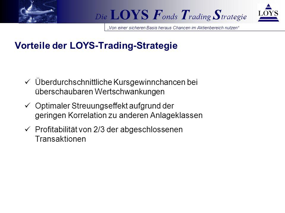 Von einer sicheren Basis heraus Chancen im Aktienbereich nutzen Die LOYS F onds T rading S trategie Vorteile der LOYS-Trading-Strategie Überdurchschnittliche Kursgewinnchancen bei überschaubaren Wertschwankungen Optimaler Streuungseffekt aufgrund der geringen Korrelation zu anderen Anlageklassen Profitabilität von 2/3 der abgeschlossenen Transaktionen