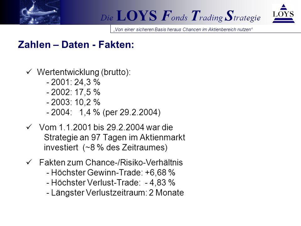 Von einer sicheren Basis heraus Chancen im Aktienbereich nutzen Die LOYS F onds T rading S trategie Zahlen – Daten - Fakten: Wertentwicklung (brutto): - 2001: 24,3 % - 2002: 17,5 % - 2003: 10,2 % - 2004: 1,4 % (per 29.2.2004) Vom 1.1.2001 bis 29.2.2004 war die Strategie an 97 Tagen im Aktienmarkt investiert (~8 % des Zeitraumes) Fakten zum Chance-/Risiko-Verhältnis - Höchster Gewinn-Trade: +6,68 % - Höchster Verlust-Trade: - 4,83 % - Längster Verlustzeitraum: 2 Monate