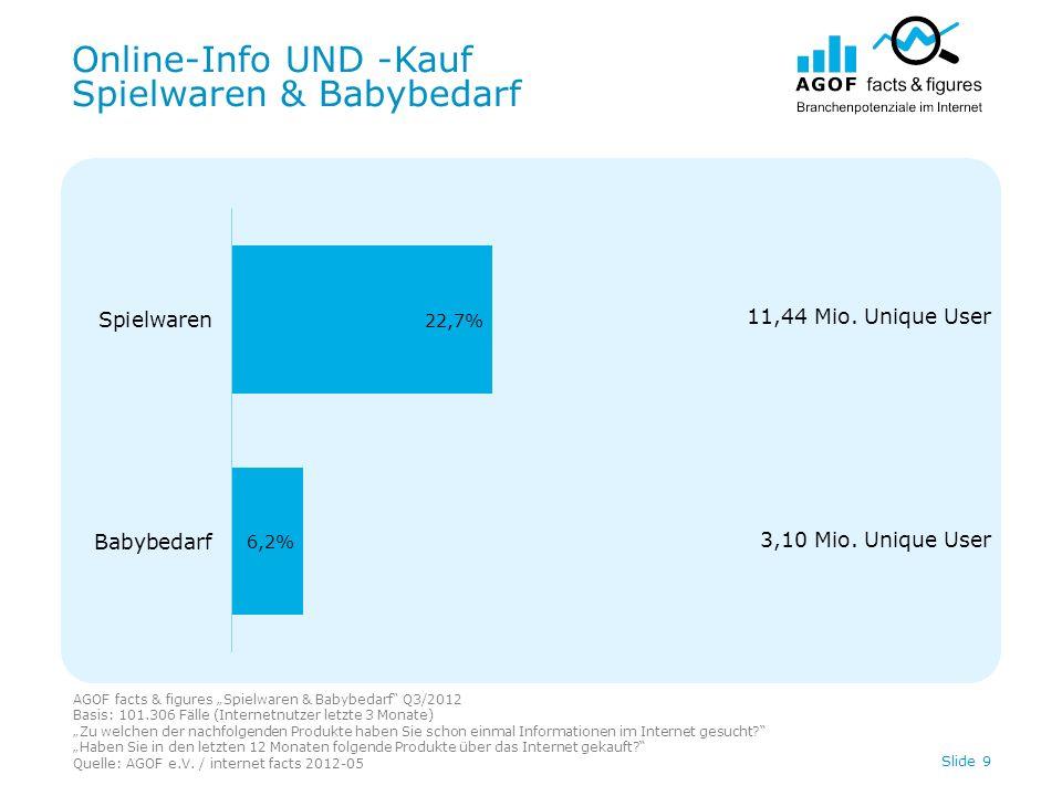 Online-Info UND -Kauf Spielwaren & Babybedarf AGOF facts & figures Spielwaren & Babybedarf Q3/2012 Basis: 101.306 Fälle (Internetnutzer letzte 3 Monat