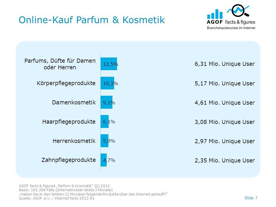 Online-Kauf Parfum & Kosmetik AGOF facts & figures Parfum & Kosmetik Q2/2012 Basis: 101.306 Fälle (Internetnutzer letzte 3 Monate) Haben Sie in den letzten 12 Monaten folgende Produkte über das Internet gekauft.