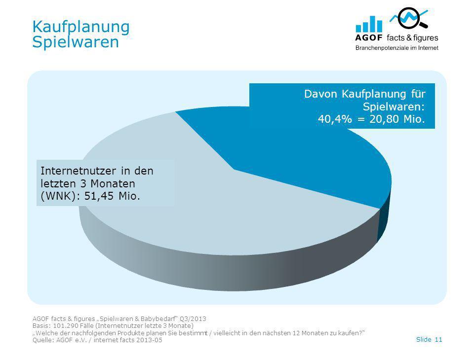 Kaufplanung Spielwaren AGOF facts & figures Spielwaren & Babybedarf Q3/2013 Basis: 101.290 Fälle (Internetnutzer letzte 3 Monate) Welche der nachfolge