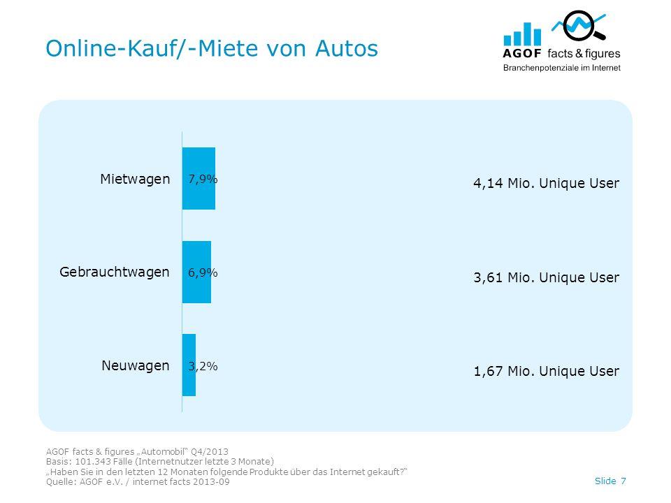 Online-Kauf/-Miete von Autos AGOF facts & figures Automobil Q4/2013 Basis: 101.343 Fälle (Internetnutzer letzte 3 Monate) Haben Sie in den letzten 12