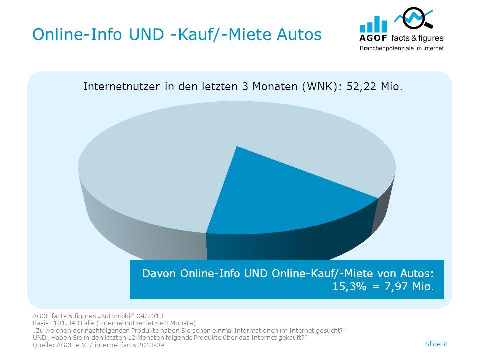 Online-Info UND -Kauf/-Miete Autos AGOF facts & figures Automobil Q4/2013 Basis: 101.343 Fälle (Internetnutzer letzte 3 Monate) Zu welchen der nachfol
