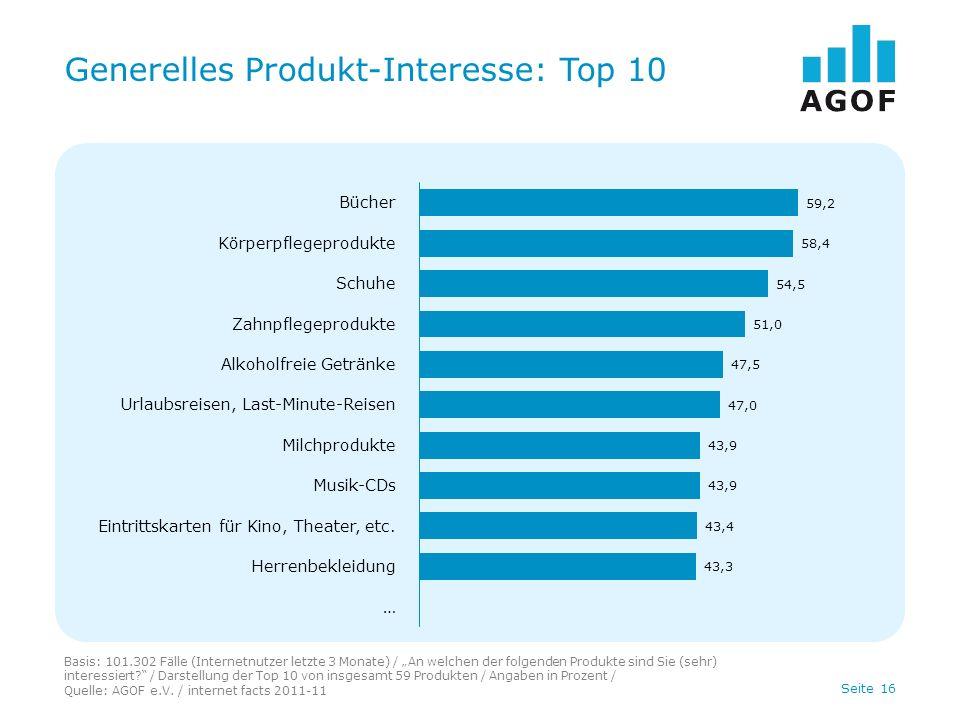 Seite 16 Generelles Produkt-Interesse: Top 10 Basis: 101.302 Fälle (Internetnutzer letzte 3 Monate) / An welchen der folgenden Produkte sind Sie (sehr) interessiert.