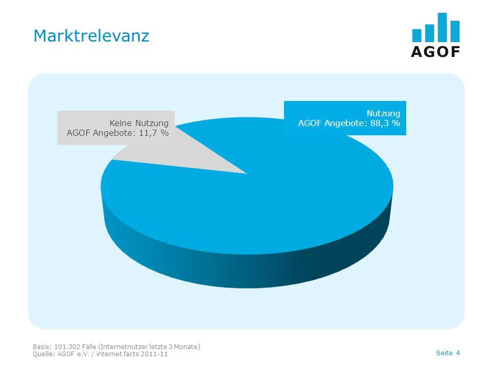 Seite 4 Marktrelevanz Basis: 101.302 Fälle (Internetnutzer letzte 3 Monate) Quelle: AGOF e.V.