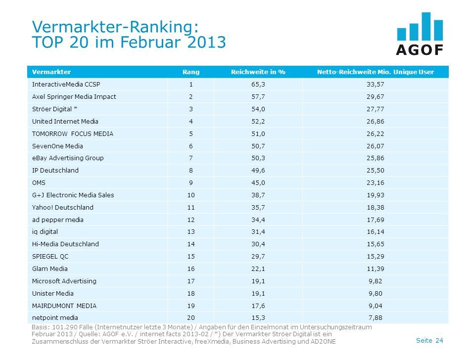 Seite 24 Vermarkter-Ranking: TOP 20 im Februar 2013 Basis: 101.290 Fälle (Internetnutzer letzte 3 Monate) / Angaben für den Einzelmonat im Untersuchungszeitraum Februar 2013 / Quelle: AGOF e.V.