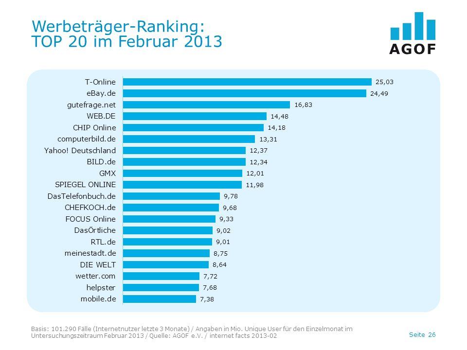 Seite 26 Werbeträger-Ranking: TOP 20 im Februar 2013 Basis: 101.290 Fälle (Internetnutzer letzte 3 Monate) / Angaben in Mio.