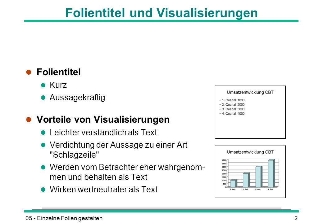 05 - Einzelne Folien gestalten13 Einsatzmöglichkeiten von Diagrammen l Gegenüberstellung von Zahlen l Entwicklungsabläufe l Größenverhältnisse