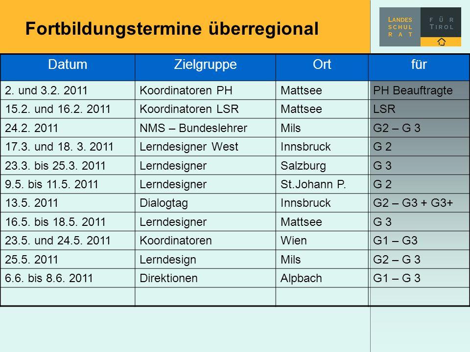 Fortbildungstermine überregional DatumZielgruppeOrtfür 2. und 3.2. 2011Koordinatoren PHMattseePH Beauftragte 15.2. und 16.2. 2011Koordinatoren LSRMatt