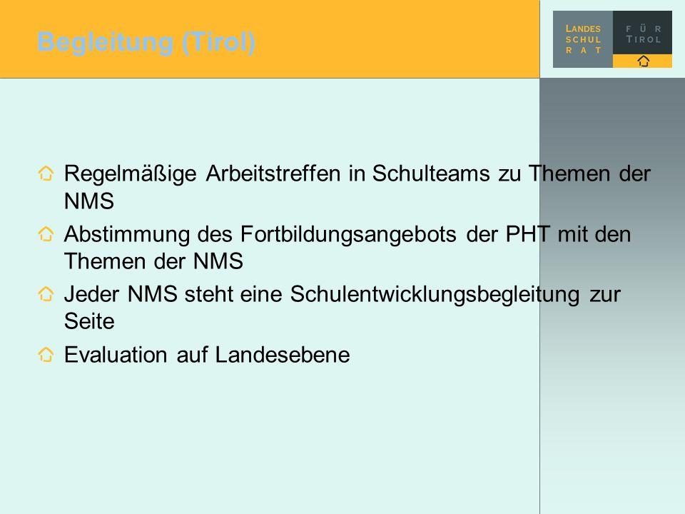 Begleitung (Tirol) Regelmäßige Arbeitstreffen in Schulteams zu Themen der NMS Abstimmung des Fortbildungsangebots der PHT mit den Themen der NMS Jeder