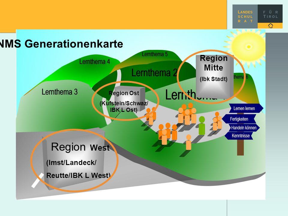 Region Ost (Kufstein/Schwaz/ IBK L Ost) Region Mitte (Ibk Stadt) Region West (Imst/Landeck/ Reutte/IBK L West) NMS Generationenkarte