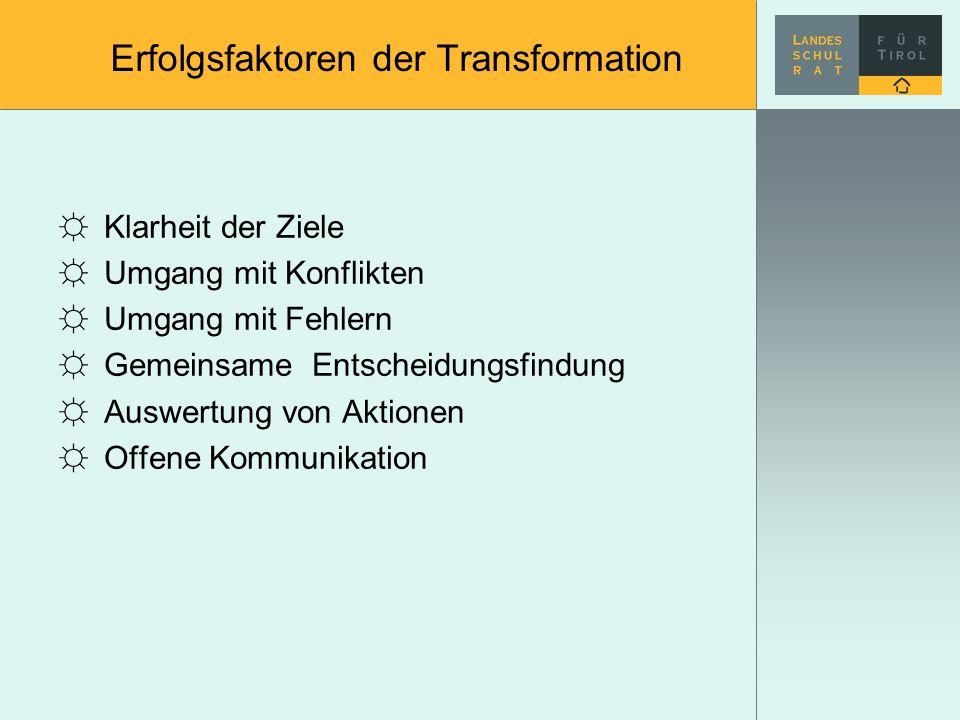 Erfolgsfaktoren der Transformation Klarheit der Ziele Umgang mit Konflikten Umgang mit Fehlern Gemeinsame Entscheidungsfindung Auswertung von Aktionen