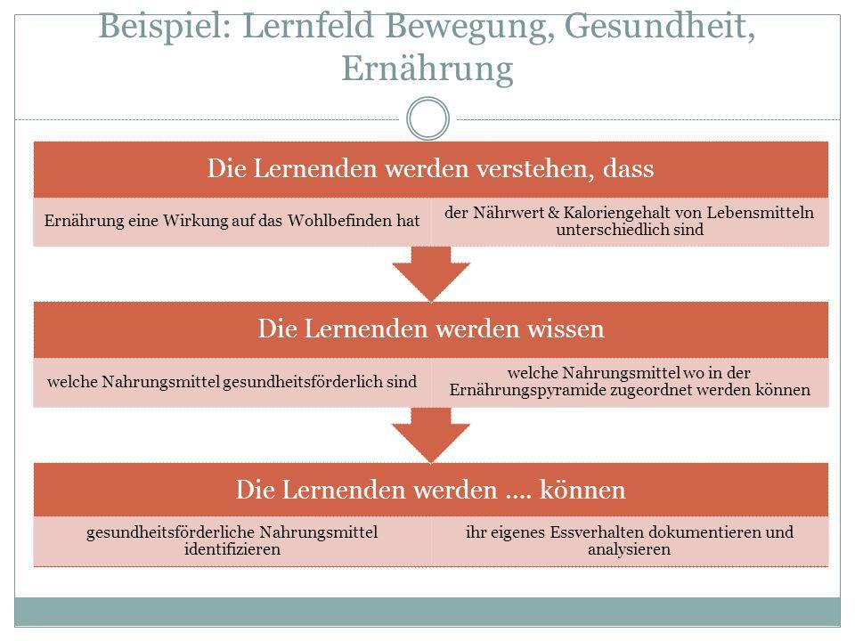 Beispiel: Lernfeld Bewegung, Gesundheit, Ernährung Die Lernenden werden ….