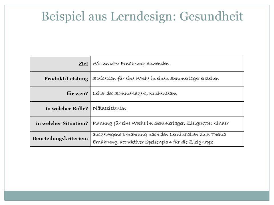 Beispiel aus Lerndesign: Gesundheit