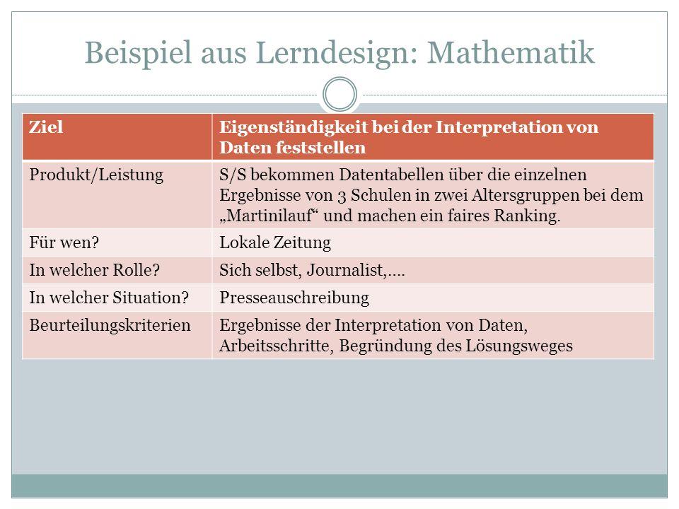 Beispiel aus Lerndesign: Mathematik ZielEigenständigkeit bei der Interpretation von Daten feststellen Produkt/LeistungS/S bekommen Datentabellen über die einzelnen Ergebnisse von 3 Schulen in zwei Altersgruppen bei dem Martinilauf und machen ein faires Ranking.
