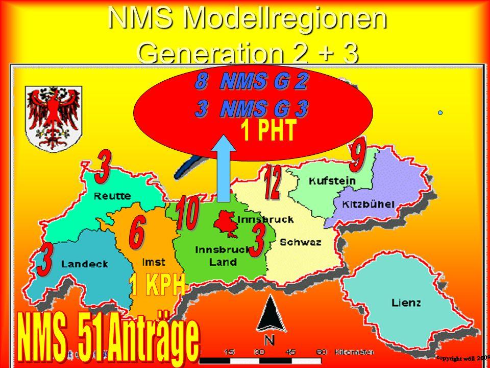 NMS Modellregionen Generation 2 + 3