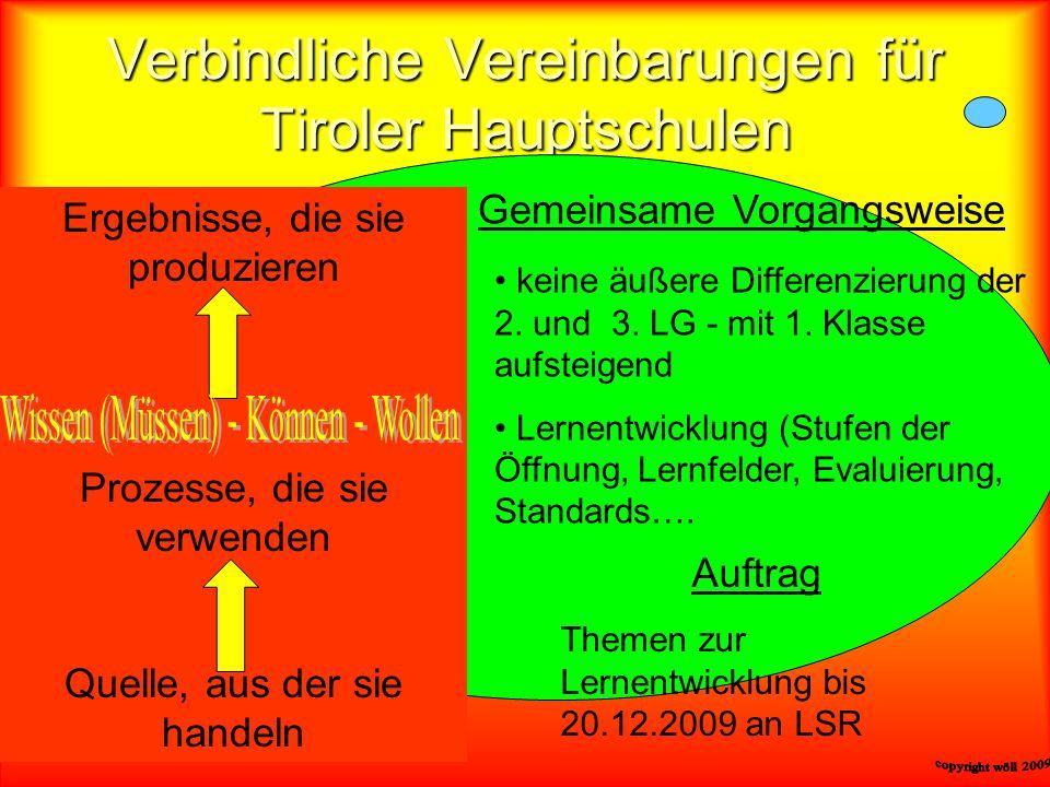Verbindliche Vereinbarungen für Tiroler Hauptschulen Ergebnisse, die sie produzieren Prozesse, die sie verwenden Quelle, aus der sie handeln keine äuß