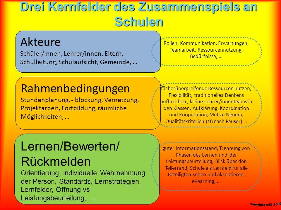 Drei Kernfelder des Zusammenspiels an Schulen Akteure Schüler/innen, Lehrer/innen, Eltern, Schulleitung, Schulaufsicht, Gemeinde, … Rahmenbedingungen