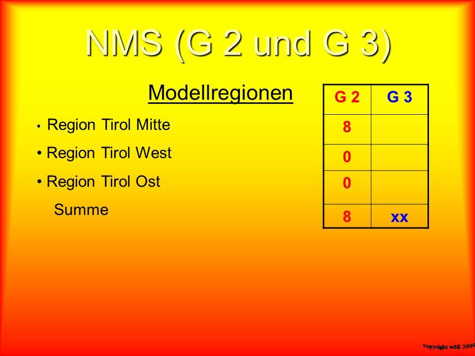 NMS (G 2 und G 3) Modellregionen Region Tirol Mitte Region Tirol West Region Tirol Ost Summe G 2G 3 8 0 0 8xx