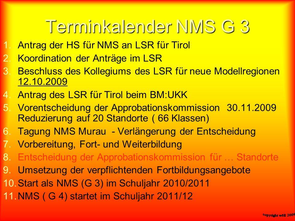 Terminkalender NMS G 3 1.Antrag der HS für NMS an LSR für Tirol 2.Koordination der Anträge im LSR 3.Beschluss des Kollegiums des LSR für neue Modellre