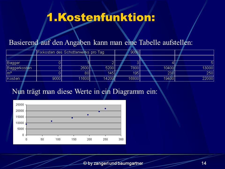 © by zangerl und baumgartner13 Gesucht sind:. 4.