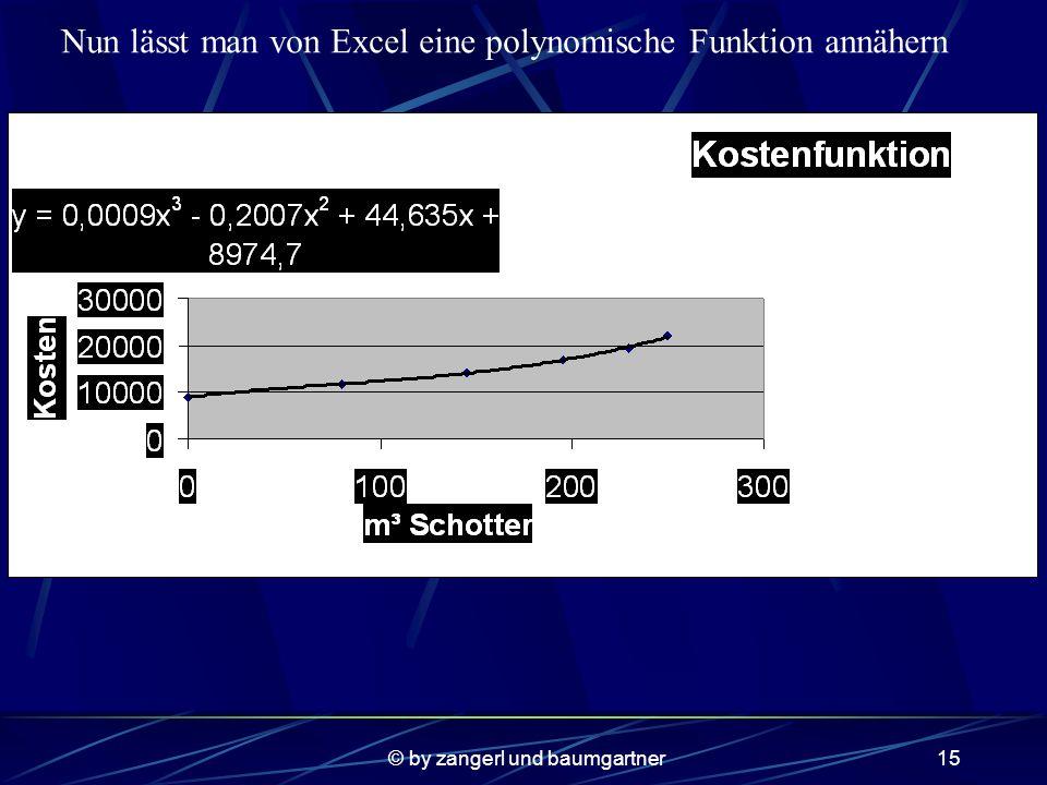 © by zangerl und baumgartner14 1.Kostenfunktion: Basierend auf den Angaben kann man eine Tabelle aufstellen: Nun trägt man diese Werte in ein Diagramm ein: