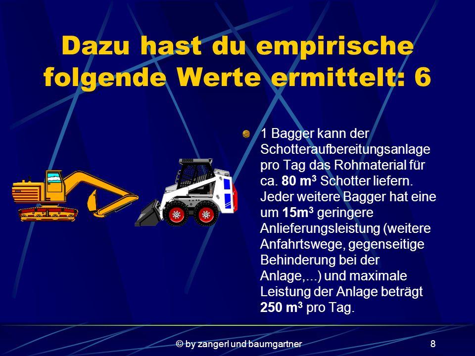 © by zangerl und baumgartner7 Dazu hast du empirische folgende Werte ermittelt: 5 Eine Betriebsstunde für einen Bagger (Diesel, Reparaturen, Lohn) ATS 200,--