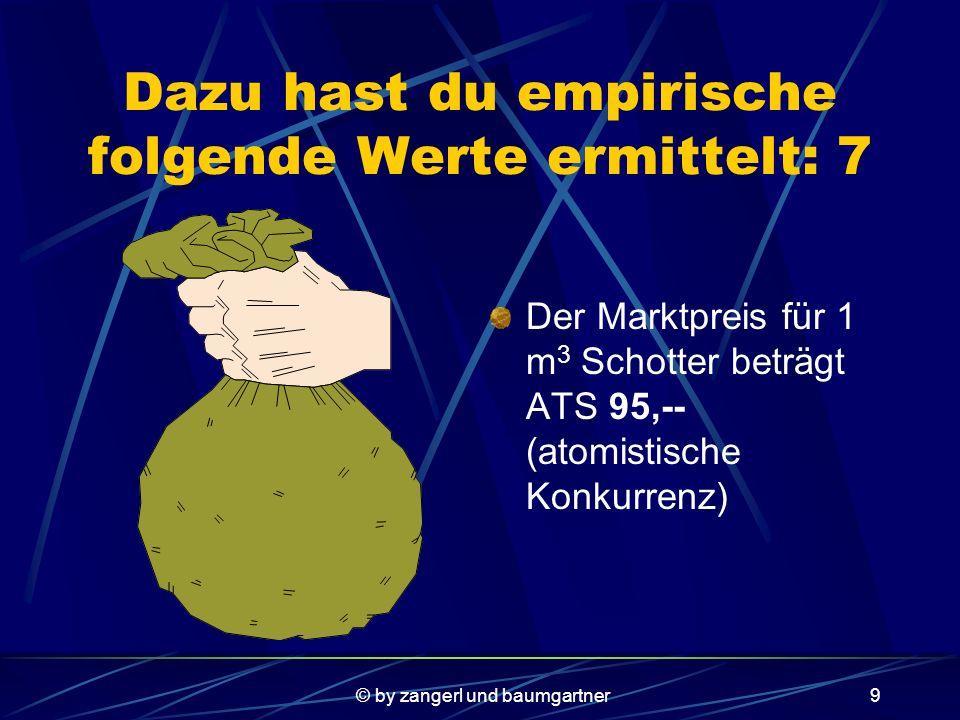 © by zangerl und baumgartner9 Dazu hast du empirische folgende Werte ermittelt: 7 Der Marktpreis für 1 m 3 Schotter beträgt ATS 95,-- (atomistische Konkurrenz)