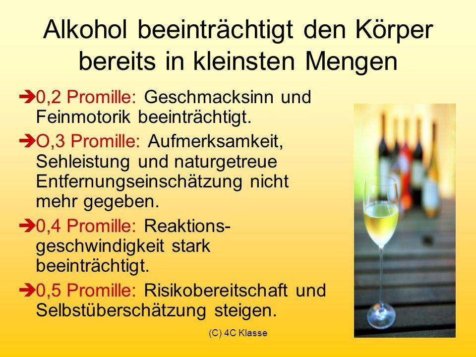 (C) 4C Klasse Alkohol beeinträchtigt den Körper bereits in kleinsten Mengen 0,2 Promille: Geschmacksinn und Feinmotorik beeinträchtigt.