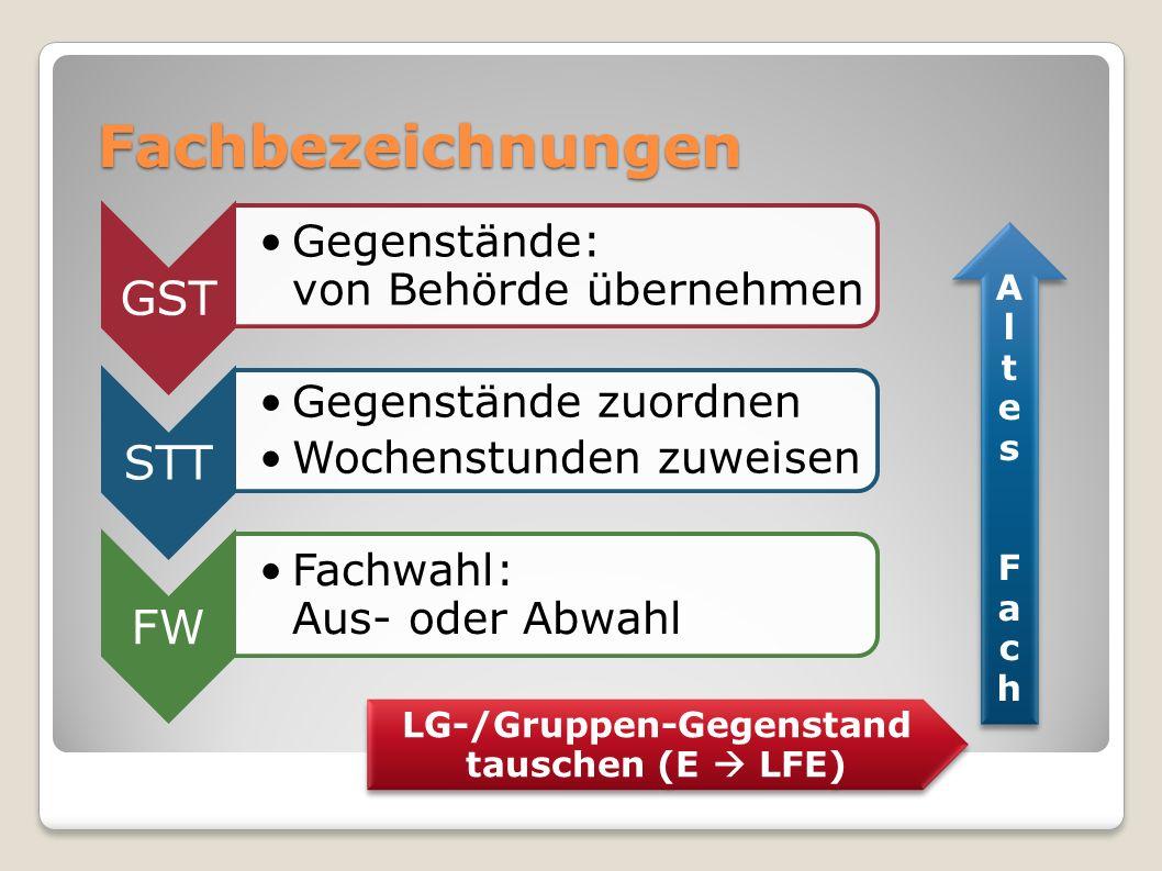 Fachbezeichnungen GST Gegenstände: von Behörde übernehmen STT Gegenstände zuordnen Wochenstunden zuweisen FW Fachwahl: Aus- oder Abwahl Altes FachAltes Fach Altes FachAltes Fach LG-/Gruppen-Gegenstand tauschen (E LFE)