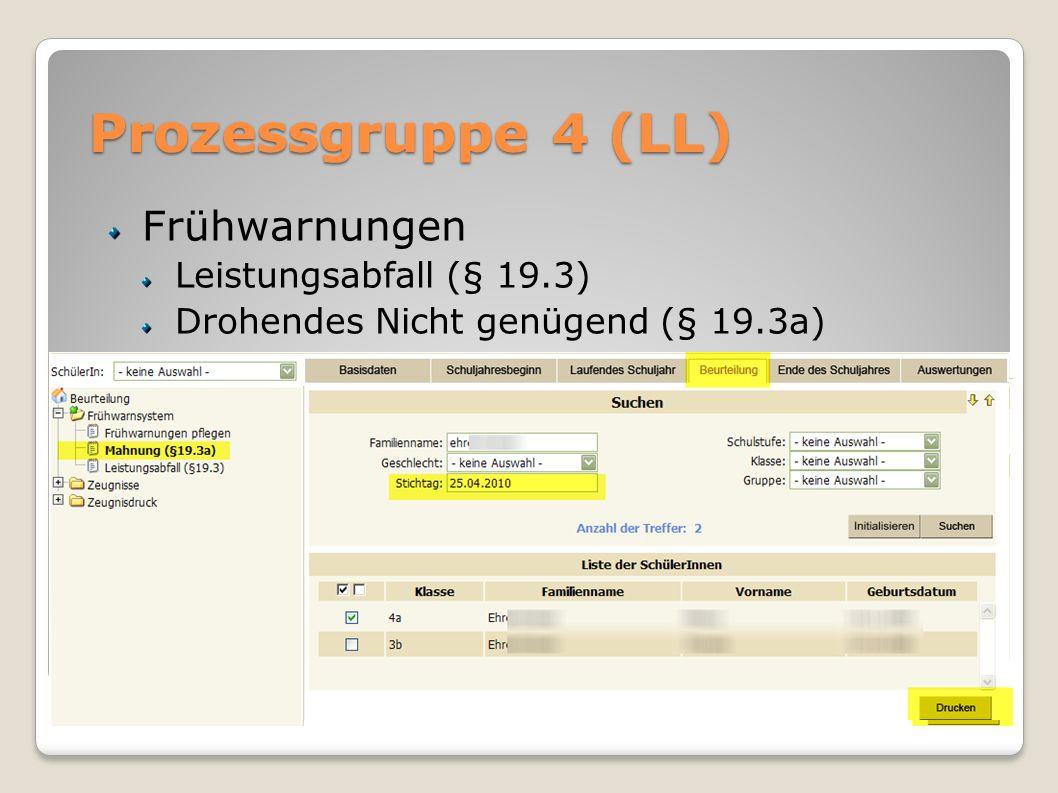 Prozessgruppe 4 (LL) Frühwarnungen Leistungsabfall (§ 19.3) Drohendes Nicht genügend (§ 19.3a)