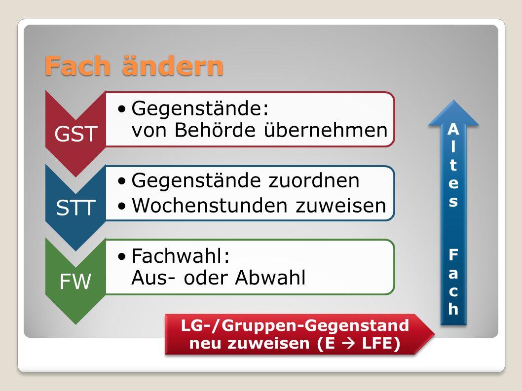 Fach ändern GST Gegenstände: von Behörde übernehmen STT Gegenstände zuordnen Wochenstunden zuweisen FW Fachwahl: Aus- oder Abwahl Altes FachAltes Fach