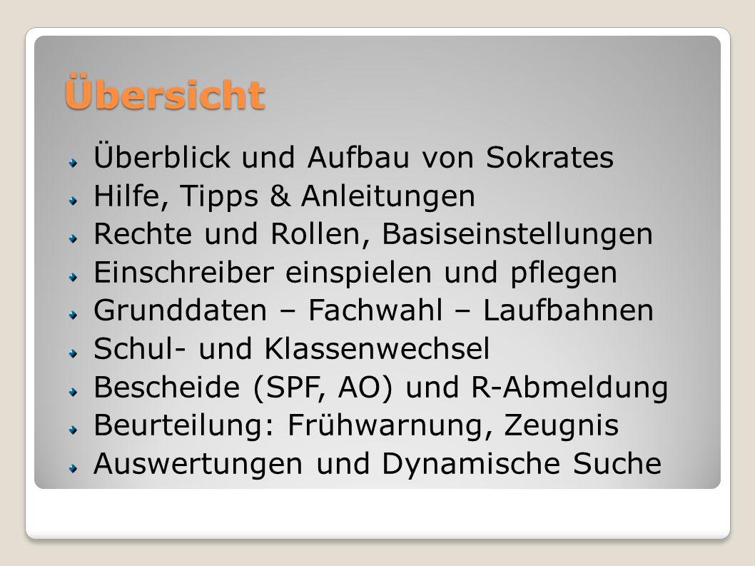 Virtuelle Schule Schule Adresse, Ort DirektorIn (neu) Lehrer Aut.