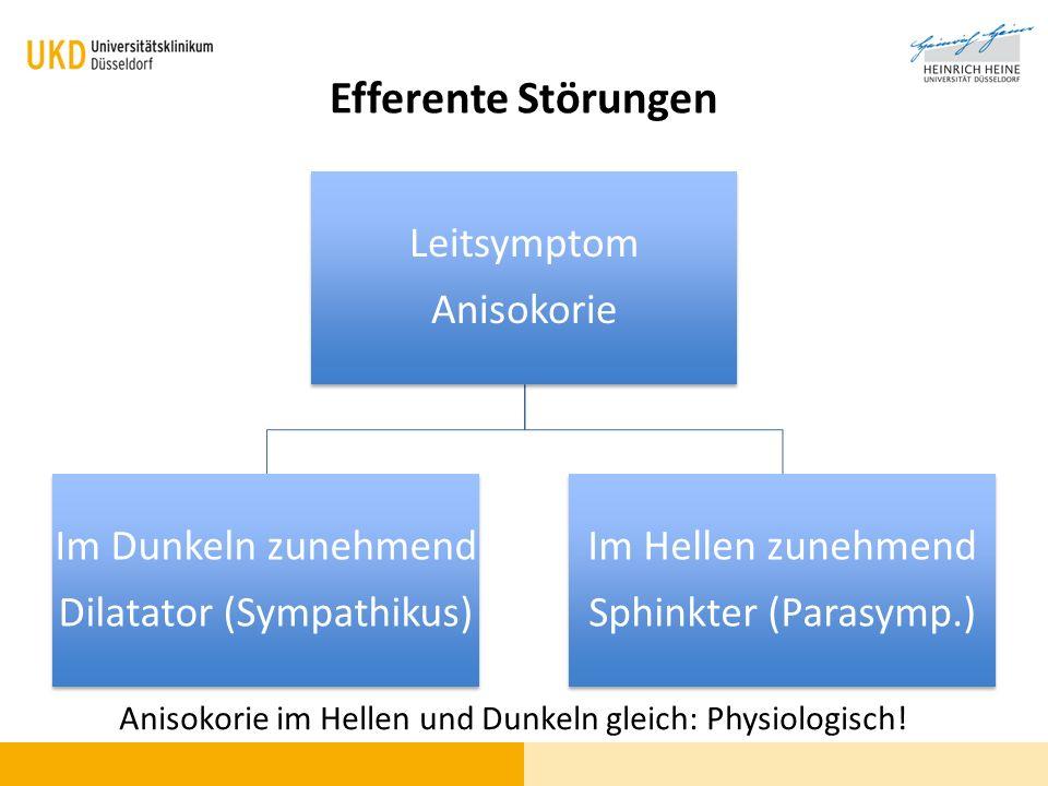 Efferente Störungen Leitsymptom Anisokorie Im Dunkeln zunehmend Dilatator (Sympathikus) Im Hellen zunehmend Sphinkter (Parasymp.) Anisokorie im Hellen