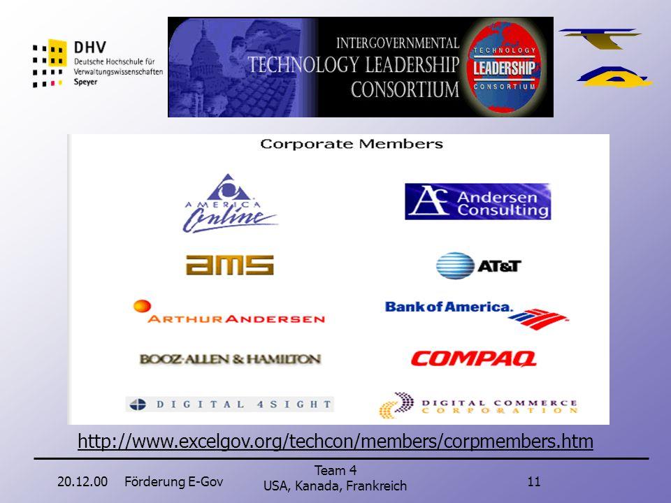 20.12.00Förderung E-Gov10 Team 4 USA, Kanada, Frankreich USA: Förderung Ziele: Bereitstellen von Verwaltungsdiensten. Einbeziehung der Bürger in den V