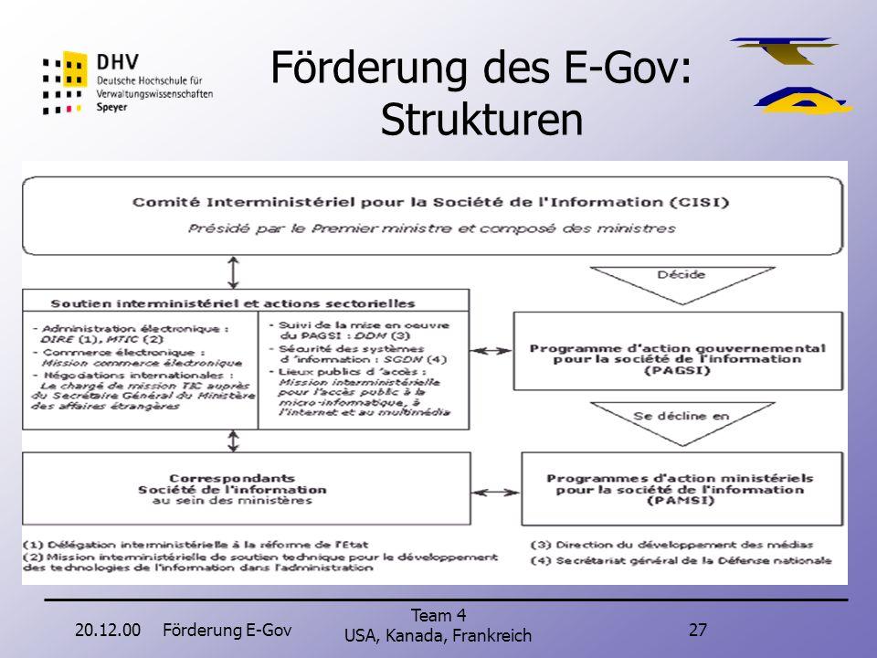 20.12.00Förderung E-Gov26 Team 4 USA, Kanada, Frankreich Förderung des e-Governments: Warum? Mehr Bürgernähe. Vereinfachung der Verwaltungsvorgänge. 5