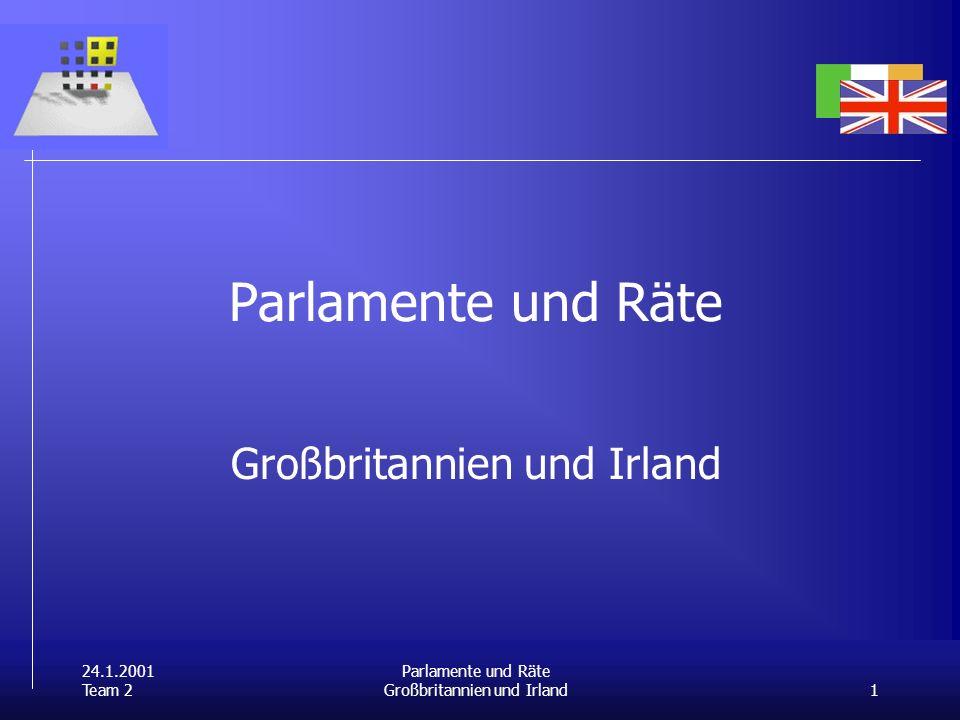 24.1.2001 Team 2 1 Parlamente und Räte Großbritannien und Irland Parlamente und Räte Großbritannien und Irland
