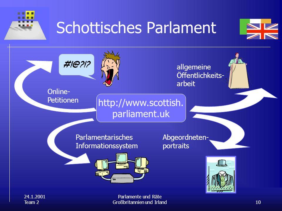 24.1.2001 Team 2 10 Parlamente und Räte Großbritannien und Irland Schottisches Parlament #!@?!? http://www.scottish. parliament.uk allgemeine Öffentli