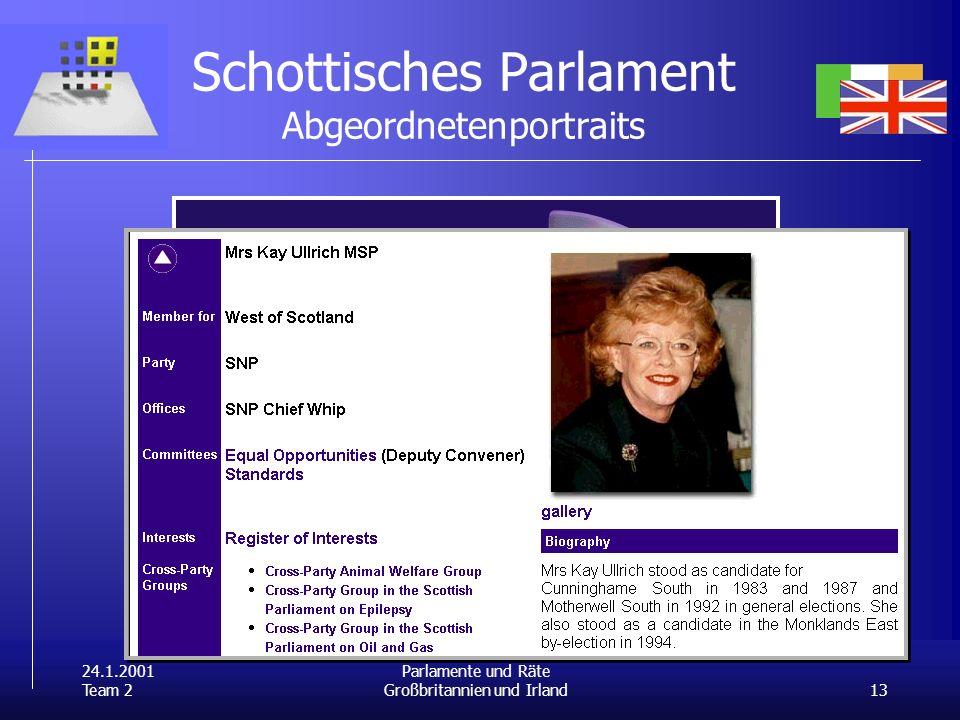 24.1.2001 Team 2 13 Parlamente und Räte Großbritannien und Irland Schottisches Parlament Abgeordnetenportraits