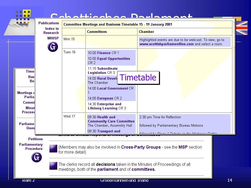 24.1.2001 Team 2 14 Parlamente und Räte Großbritannien und Irland Schottisches Parlament Informationssysteme Timetable