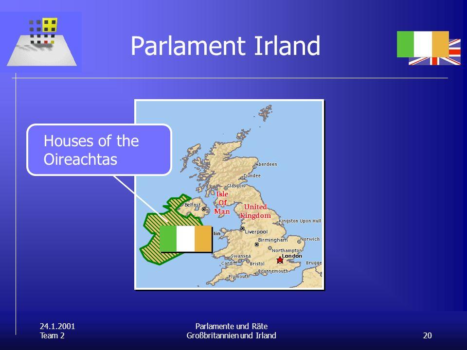 24.1.2001 Team 2 20 Parlamente und Räte Großbritannien und Irland Parlament Irland Schottisches Regional- parlament Houses of the Oireachtas
