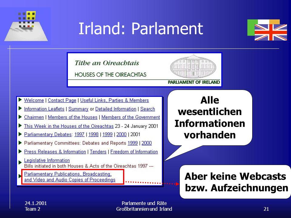 24.1.2001 Team 2 21 Parlamente und Räte Großbritannien und Irland Irland: Parlament Alle wesentlichen Informationen vorhanden Aber keine Webcasts bzw.