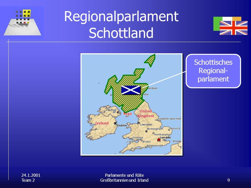24.1.2001 Team 2 9 Parlamente und Räte Großbritannien und Irland Regionalparlament Schottland Schottisches Regional- parlament