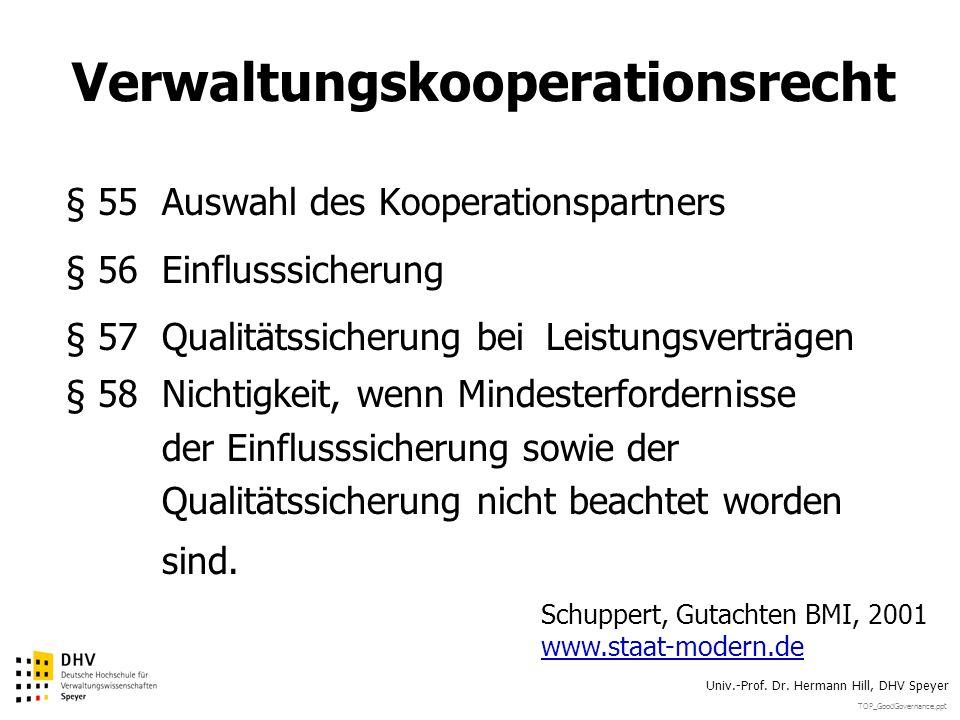 TOP_GoodGovernance.ppt Univ.-Prof. Dr. Hermann Hill, DHV Speyer Verwaltungskooperationsrecht § 55Auswahl des Kooperationspartners § 56Einflusssicherun
