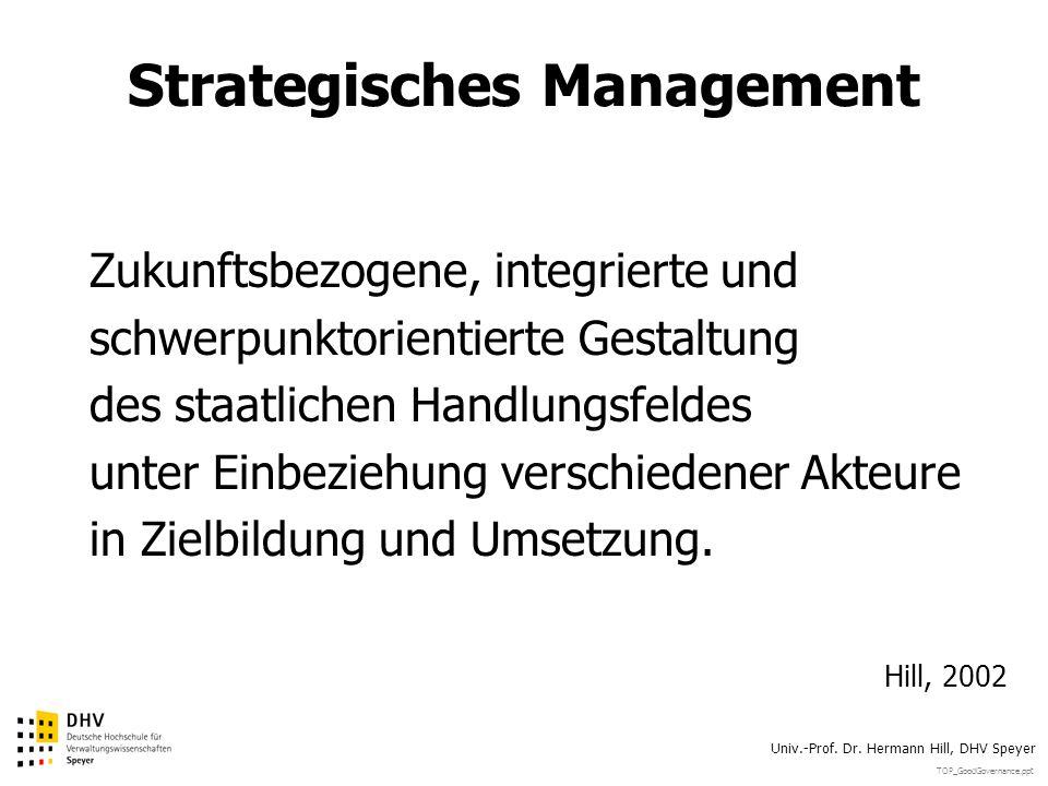 TOP_GoodGovernance.ppt Univ.-Prof. Dr. Hermann Hill, DHV Speyer Strategisches Management Zukunftsbezogene, integrierte und schwerpunktorientierte Gest